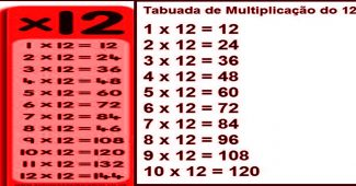 tabuada do 12 matematica